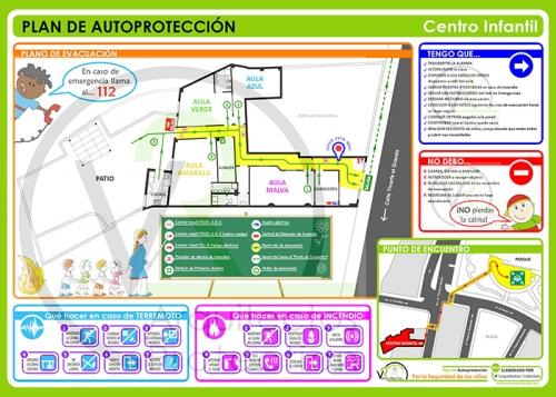 Cartel Evacuación Centro Infantil_VRarquitectos Protection